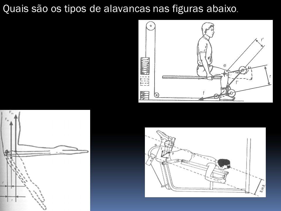 Quais são os tipos de alavancas nas figuras abaixo.