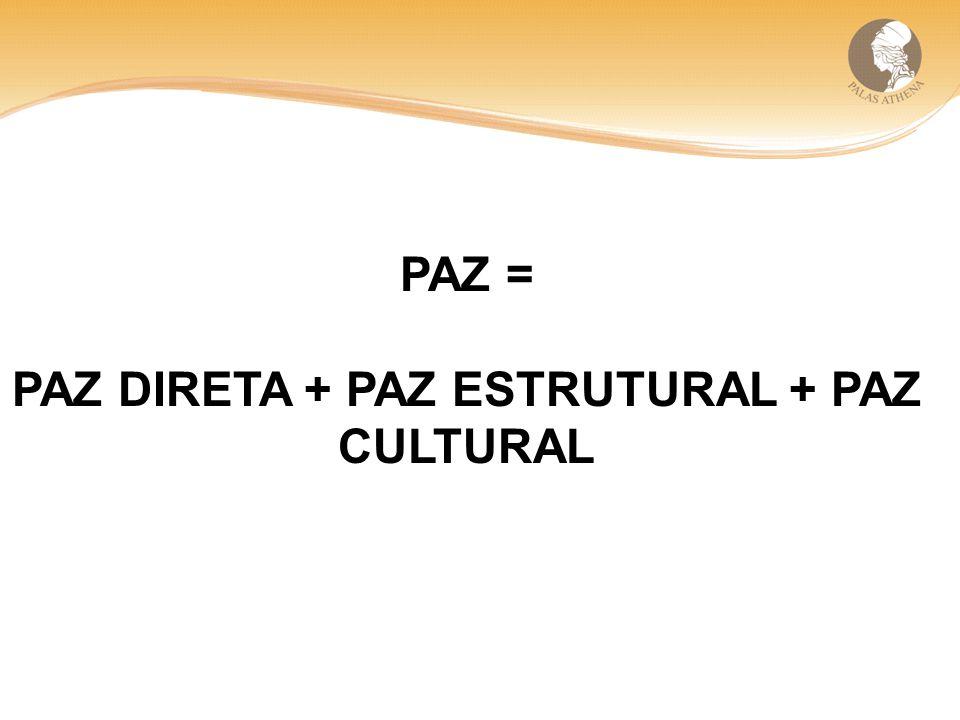 PAZ = PAZ DIRETA + PAZ ESTRUTURAL + PAZ CULTURAL