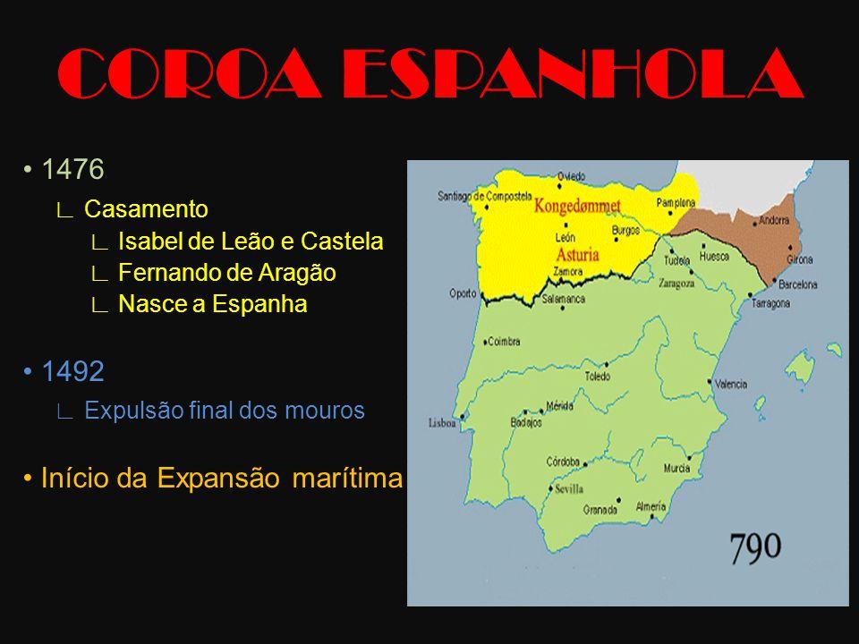 COROA ESPANHOLA 1476 ∟ Casamento ∟ Isabel de Leão e Castela ∟ Fernando de Aragão ∟ Nasce a Espanha 1492 ∟ Expulsão final dos mouros Início da Expansão