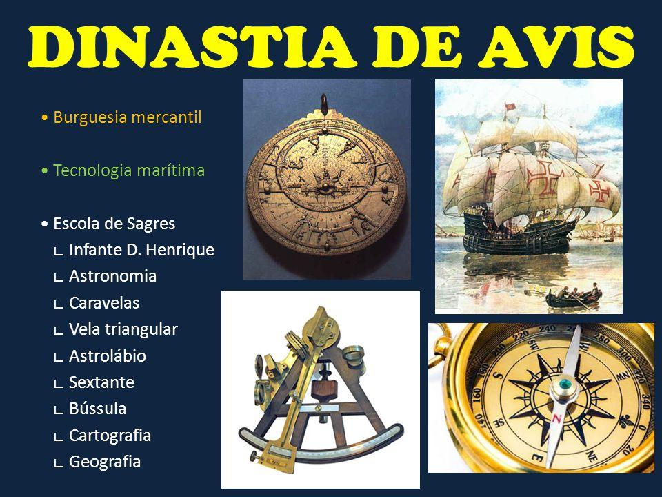 DINASTIA DE AVIS Burguesia mercantil Tecnologia marítima Escola de Sagres ∟ Infante D. Henrique ∟ Astronomia ∟ Caravelas ∟ Vela triangular ∟ Astrolábi