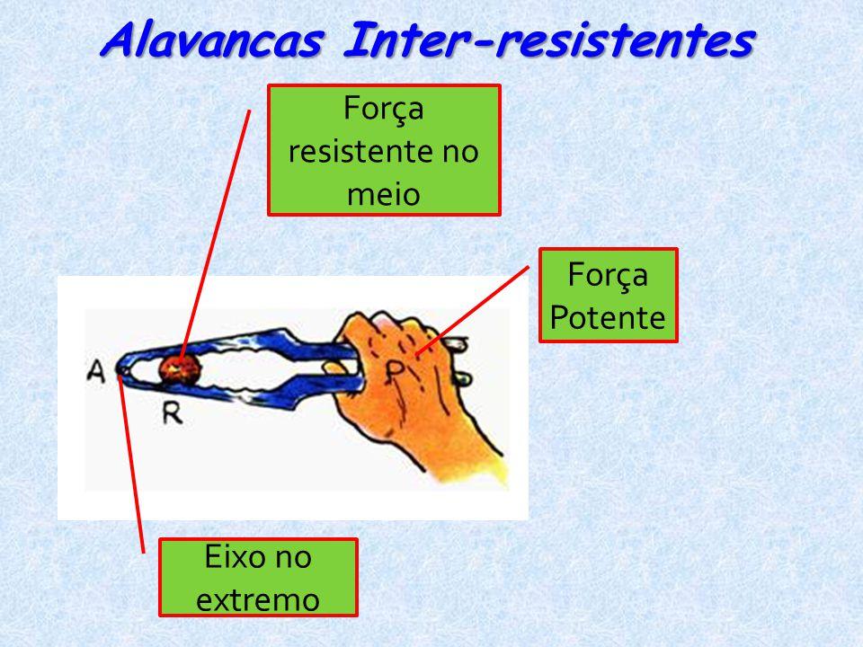 Eixo no extremo Força resistente no meio Força Potente Alavancas Inter-resistentes