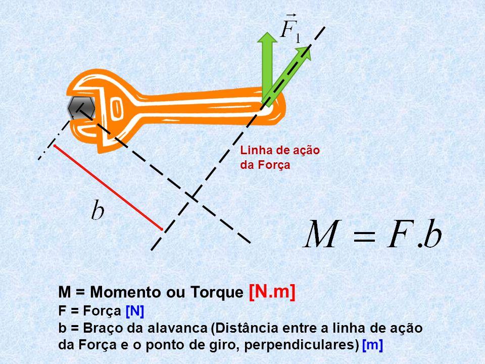 Linha de ação da Força M = Momento ou Torque [N.m] F = Força [N] b = Braço da alavanca (Distância entre a linha de ação da Força e o ponto de giro, perpendiculares) [m]