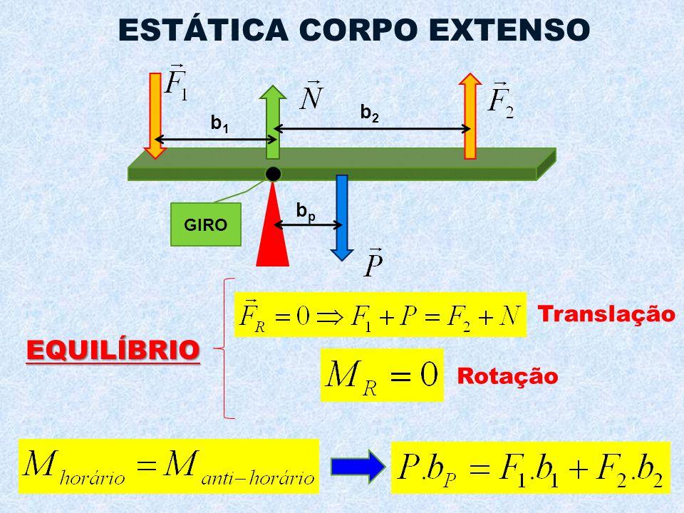 ESTÁTICA CORPO EXTENSO EQUILÍBRIO GIRO bpbp b2b2 b1b1 Rotação Translação