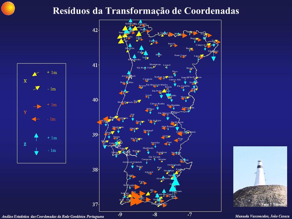 Análise Estatística das Coordenadas da Rede Geodésica Portuguesa Manuela Vasconcelos, João Casaca Resíduos da Transformação de Coordenadas Foto: J. Sa