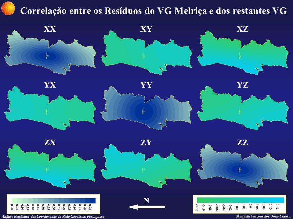 Análise Estatística das Coordenadas da Rede Geodésica Portuguesa Manuela Vasconcelos, João Casaca Correlação entre os Resíduos do VG Melriça e dos res