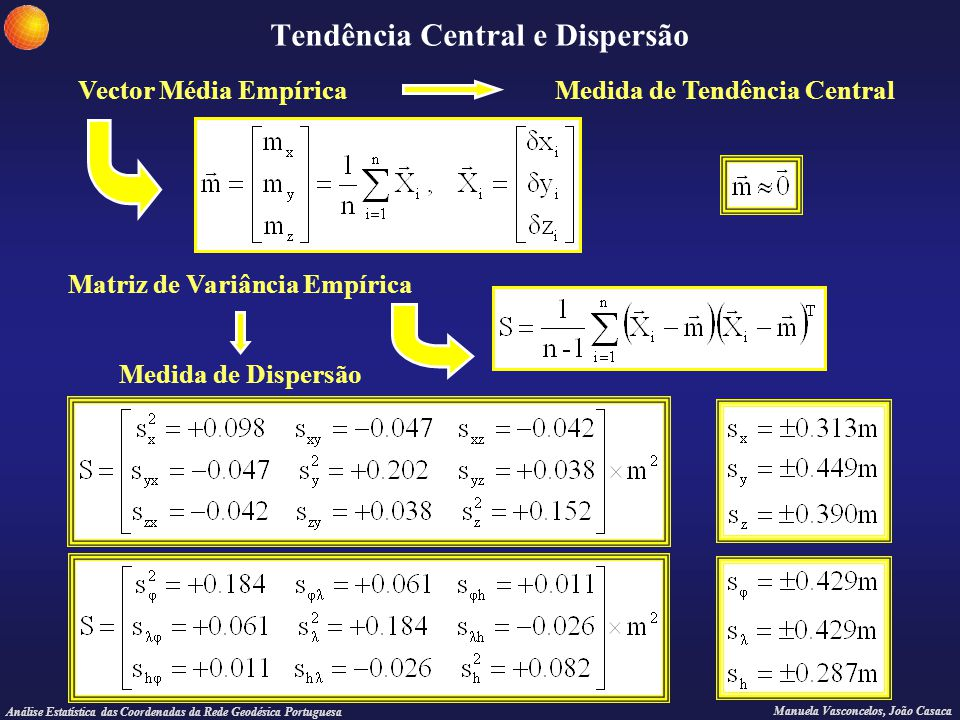 Análise Estatística das Coordenadas da Rede Geodésica Portuguesa Manuela Vasconcelos, João Casaca Tendência Central e Dispersão Vector Média EmpíricaM