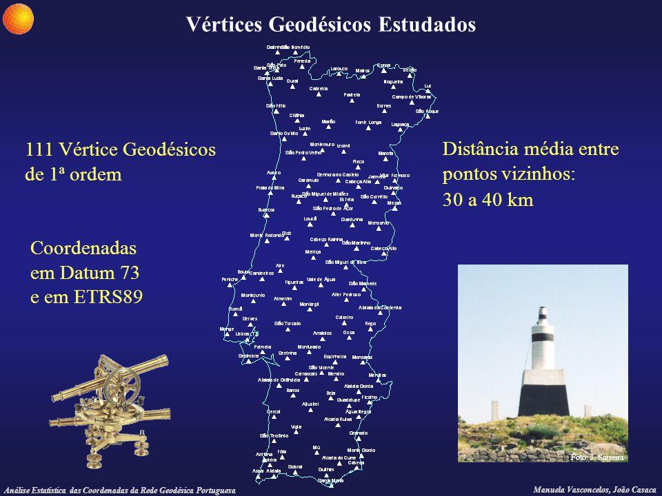 Análise Estatística das Coordenadas da Rede Geodésica Portuguesa Manuela Vasconcelos, João Casaca Vértices Geodésicos Estudados 111 Vértice Geodésicos