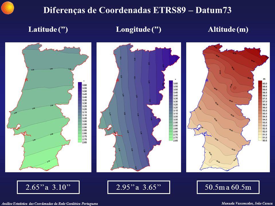 Análise Estatística das Coordenadas da Rede Geodésica Portuguesa Manuela Vasconcelos, João Casaca Diferenças de Coordenadas ETRS89 – Datum73 Latitude