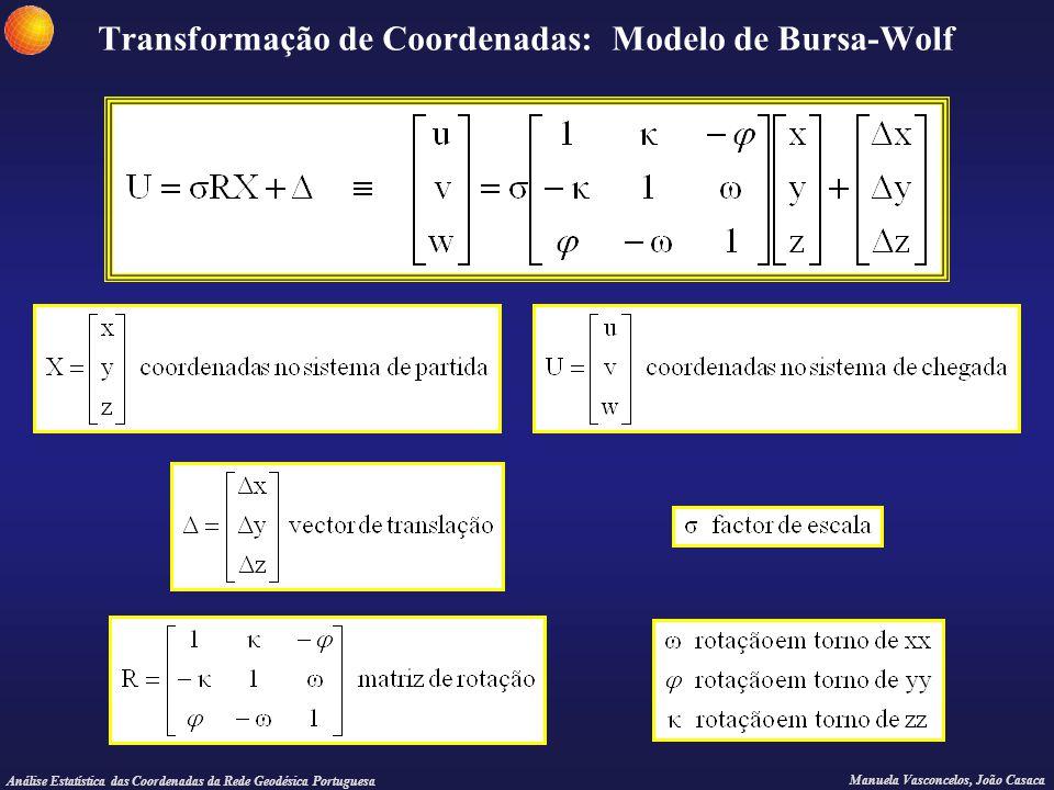 Análise Estatística das Coordenadas da Rede Geodésica Portuguesa Manuela Vasconcelos, João Casaca Transformação de Coordenadas: Modelo de Bursa-Wolf