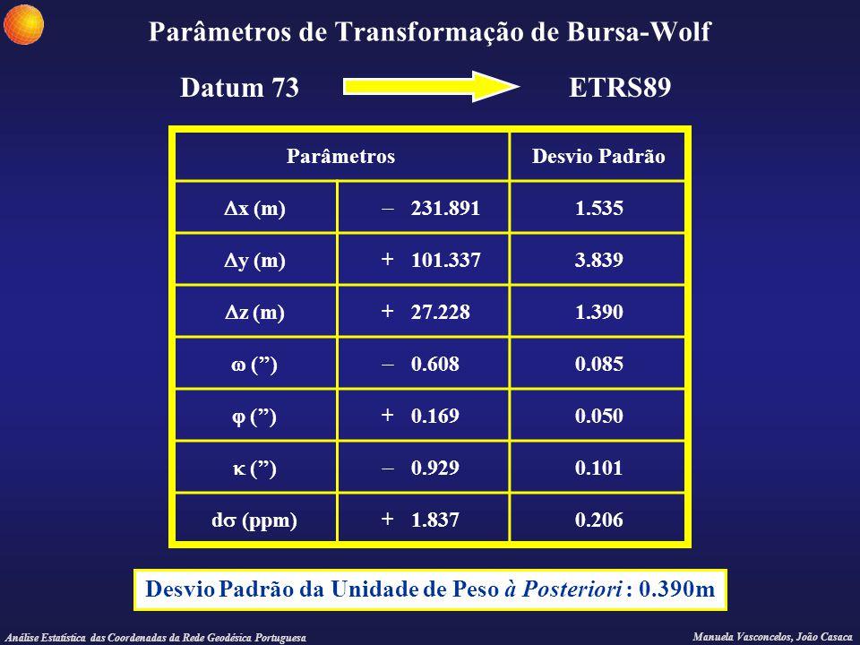 Análise Estatística das Coordenadas da Rede Geodésica Portuguesa Manuela Vasconcelos, João Casaca Parâmetros de Transformação de Bursa-Wolf Parâmetros