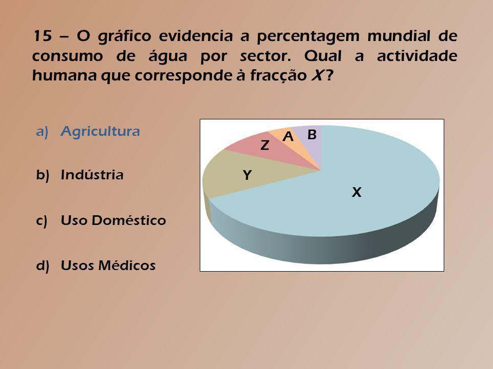 14 – Um agricultor deparou-se com uma invasão de insectos X, prejudiciais às suas colheitas.