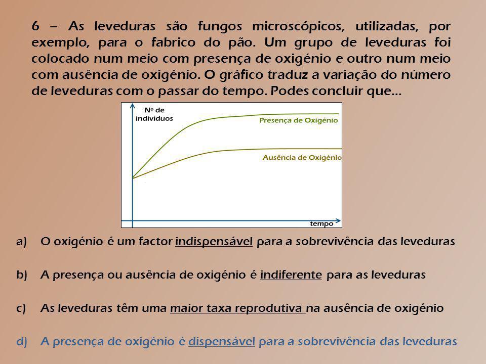 5 – O pH dos solos é uma característica muito importante para o desenvolvimento de vegetação nestes.