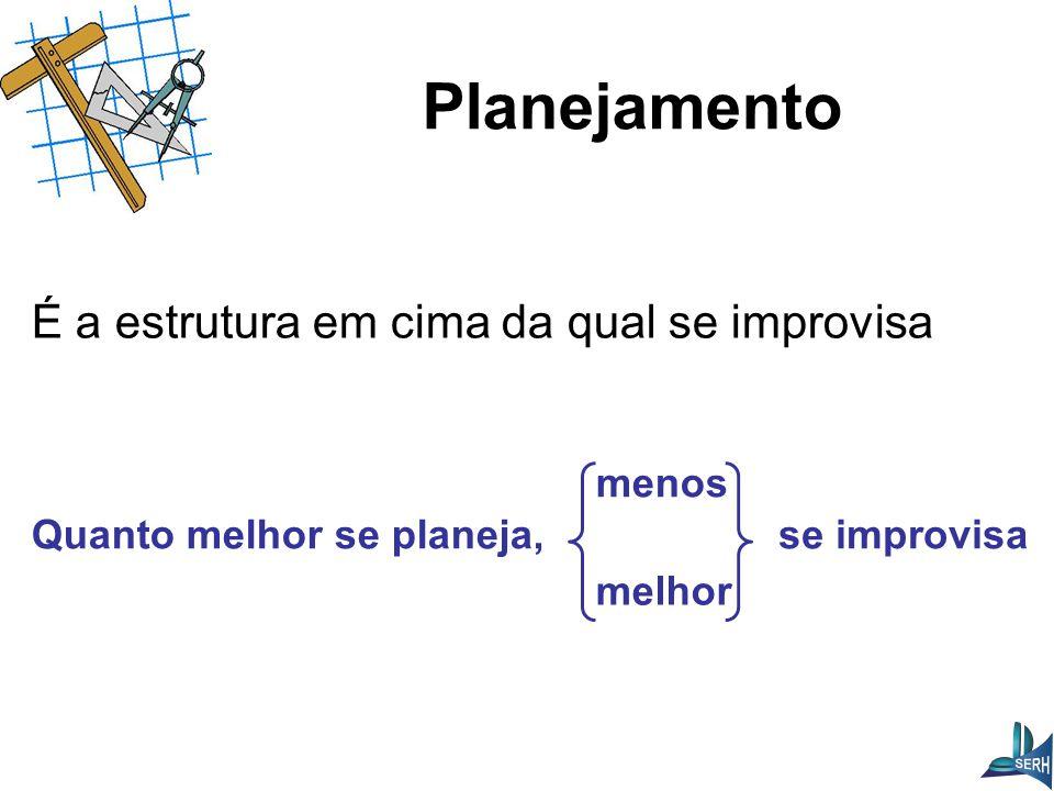 É a estrutura em cima da qual se improvisa Quanto melhor se planeja, menos melhor se improvisa Planejamento