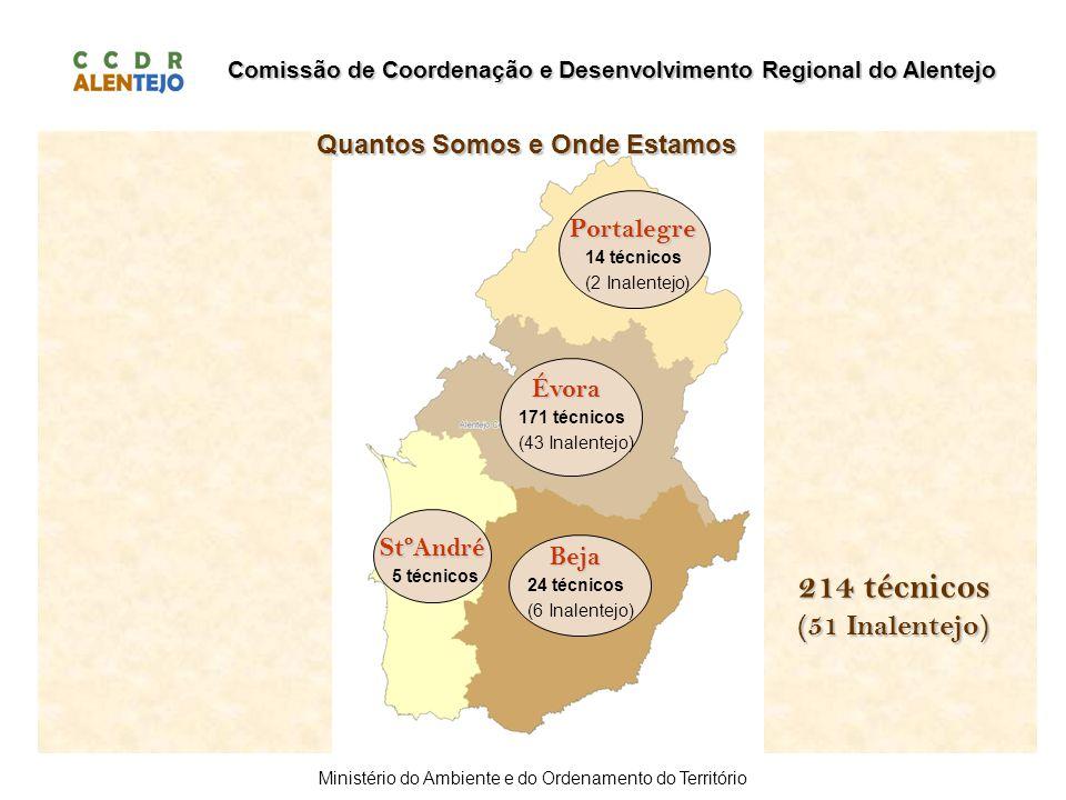 Comissão de Coordenação e Desenvolvimento Regional do Alentejo Ministério do Ambiente e do Ordenamento do Território Quantos Somos e Onde Estamos 214