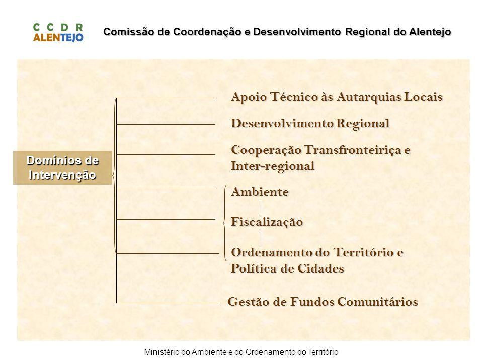 Comissão de Coordenação e Desenvolvimento Regional do Alentejo Ministério do Ambiente e do Ordenamento do Território Domínios de Intervenção Apoio Téc