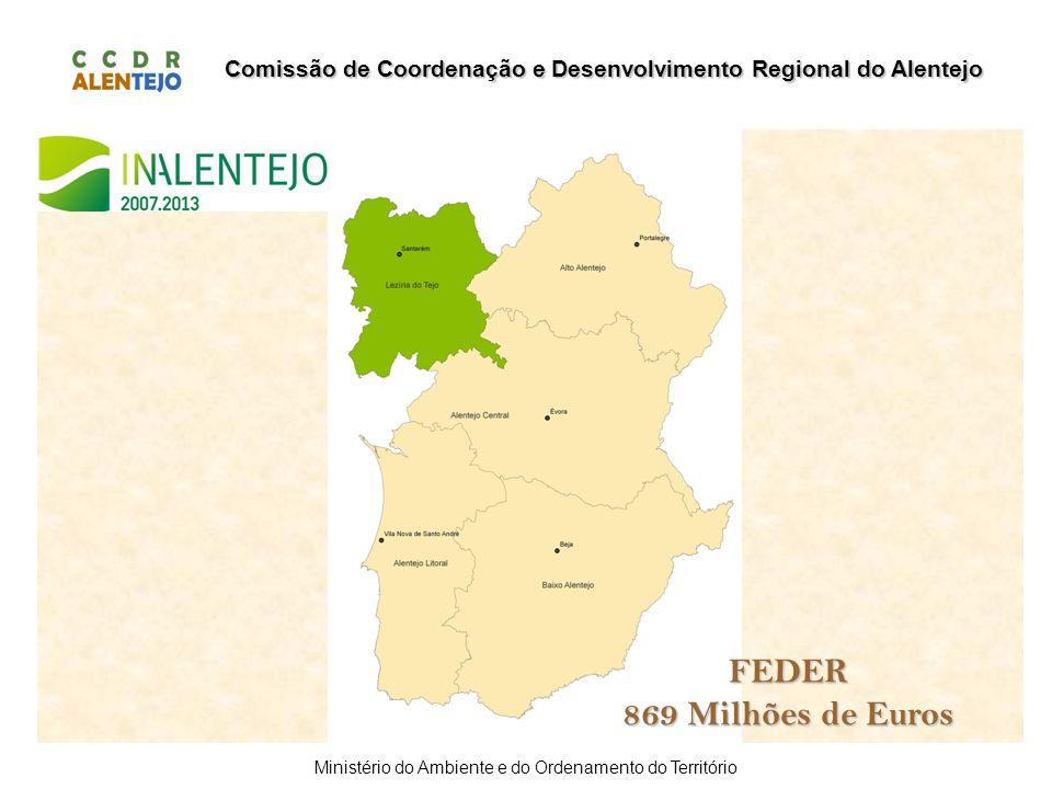 Comissão de Coordenação e Desenvolvimento Regional do Alentejo Ministério do Ambiente e do Ordenamento do Território FEDER 869 Milhões de Euros