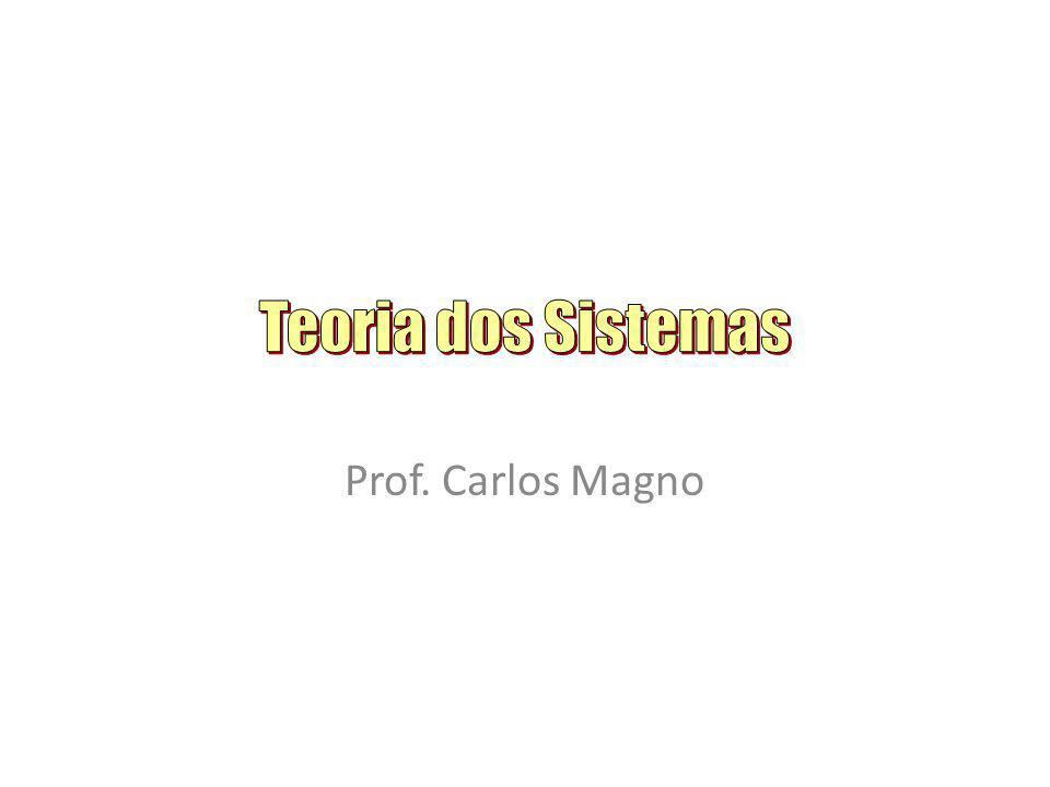 Teoria dos Sistemas Origens Baseada nas teorias de LUDWIG VON BERTALANFFY (Biólogo alemão) Ideia Central: Certos princípios e conclusões são válidos e aplicáveis a diferentes ramos da ciência Inserção na Administração: Em 1960 essas teorias começam a ser aplicadas na administração Ênfase no Ambiente