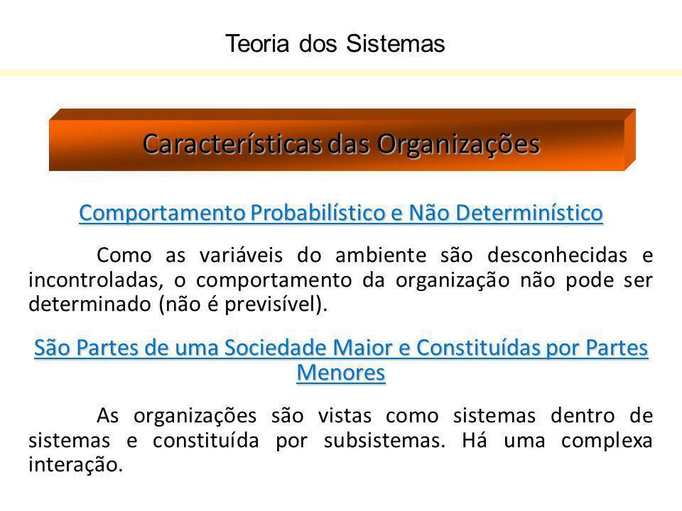 Teoria dos Sistemas Características das Organizações Comportamento Probabilístico e Não Determinístico Como as variáveis do ambiente são desconhecidas