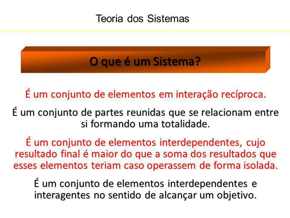 Teoria dos Sistemas O que é um Sistema? É um conjunto de elementos em interação recíproca. É um conjunto de partes reunidas que se relacionam entre si