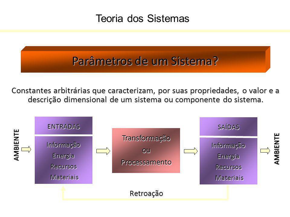 Teoria dos Sistemas Parâmetros de um Sistema? Constantes arbitrárias que caracterizam, por suas propriedades, o valor e a descrição dimensional de um