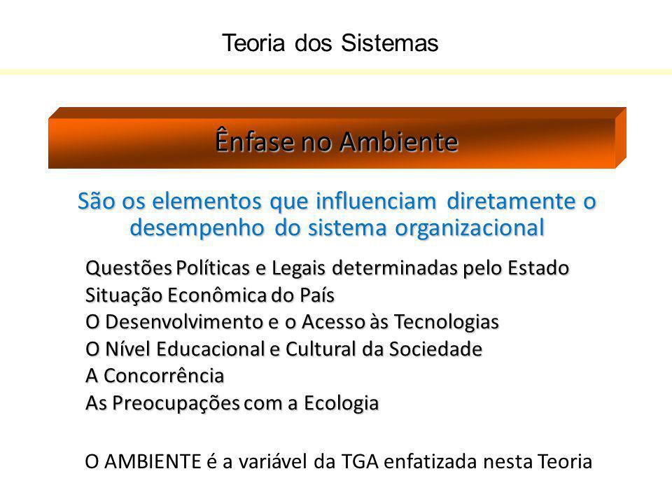 Teoria dos Sistemas Ênfase no Ambiente São os elementos que influenciam diretamente o desempenho do sistema organizacional Questões Políticas e Legais