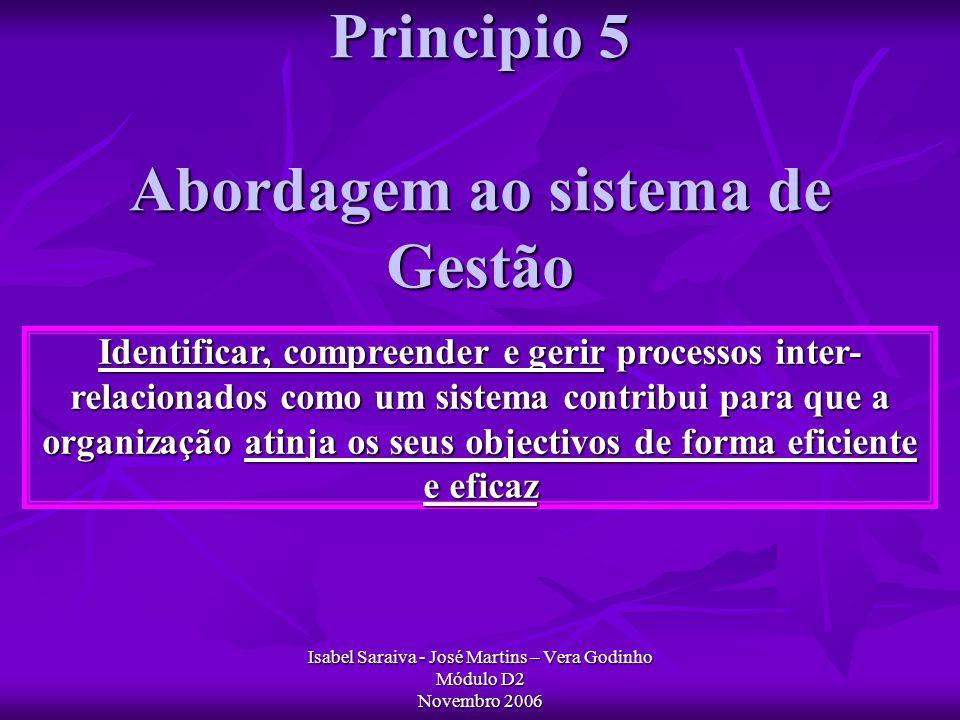 Principio 5 Abordagem ao sistema de Gestão Isabel Saraiva - José Martins – Vera Godinho Módulo D2 Novembro 2006 Identificar, compreender e gerir processos inter- relacionados como um sistema contribui para que a organização atinja os seus objectivos de forma eficiente e eficaz
