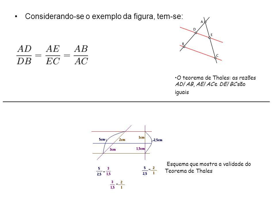 O teorema de Thales: as razões AD/AB, AE/AC e DE/BC são iguais ______________________________________________________________________ Esquema que most