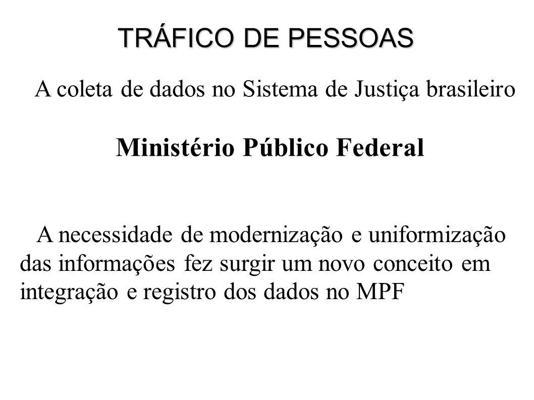 A coleta de dados no Sistema de Justiça brasileiro Ministério Público Federal A necessidade de modernização e uniformização das informações fez surgir um novo conceito em integração e registro dos dados no MPF TRÁFICO DE PESSOAS