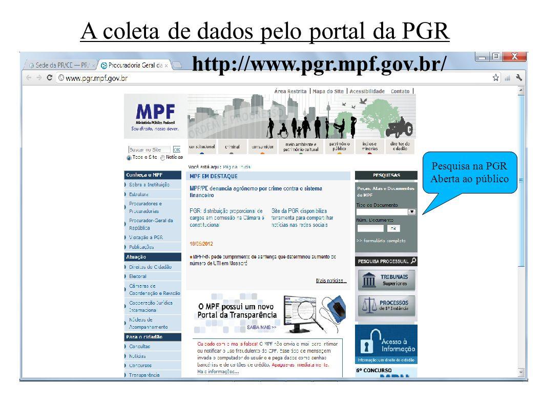 A coleta de dados pelo portal da PGR http://www.pgr.mpf.gov.br/ Pesquisa na PGR Aberta ao público