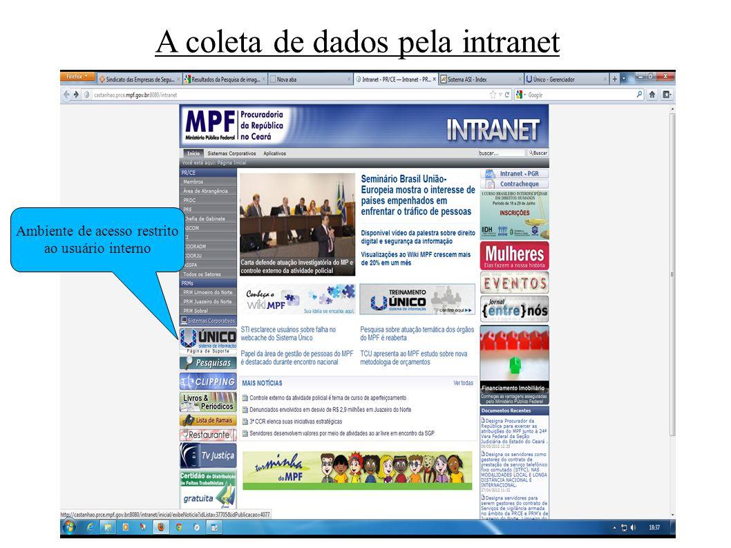 A coleta de dados pela intranet Ambiente de acesso restrito ao usuário interno