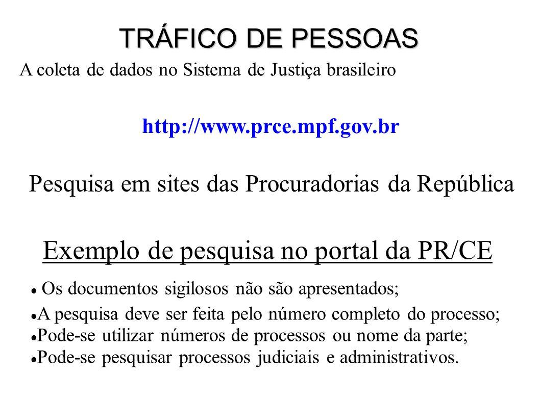 Exemplo de pesquisa no portal da PR/CE http://www.prce.mpf.gov.br Os documentos sigilosos não são apresentados; A pesquisa deve ser feita pelo número completo do processo; Pode-se utilizar números de processos ou nome da parte; Pode-se pesquisar processos judiciais e administrativos.