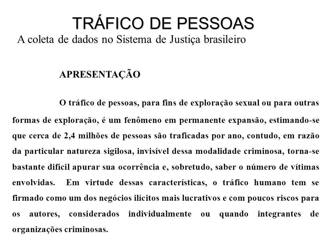 A coleta de dados no Sistema de Justiça brasileiro APRESENTAÇÃO O tráfico de pessoas, para fins de exploração sexual ou para outras formas de exploração, é um fenômeno em permanente expansão, estimando-se que cerca de 2,4 milhões de pessoas são traficadas por ano, contudo, em razão da particular natureza sigilosa, invisível dessa modalidade criminosa, torna-se bastante difícil apurar sua ocorrência e, sobretudo, saber o número de vítimas envolvidas.