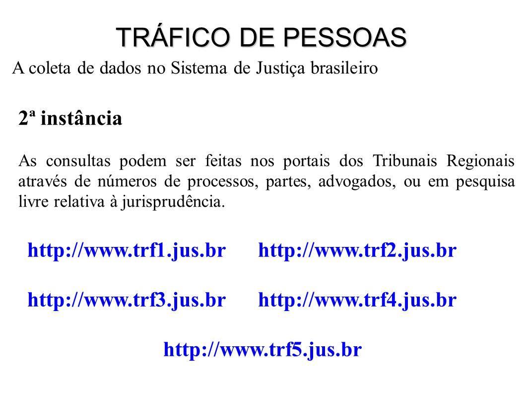 http://www.trf1.jus.br http://www.trf2.jus.br http://www.trf3.jus.br http://www.trf4.jus.br http://www.trf5.jus.br 2ª instância As consultas podem ser feitas nos portais dos Tribunais Regionais através de números de processos, partes, advogados, ou em pesquisa livre relativa à jurisprudência.