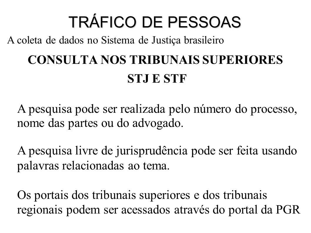 CONSULTA NOS TRIBUNAIS SUPERIORES STJ E STF A pesquisa pode ser realizada pelo número do processo, nome das partes ou do advogado.