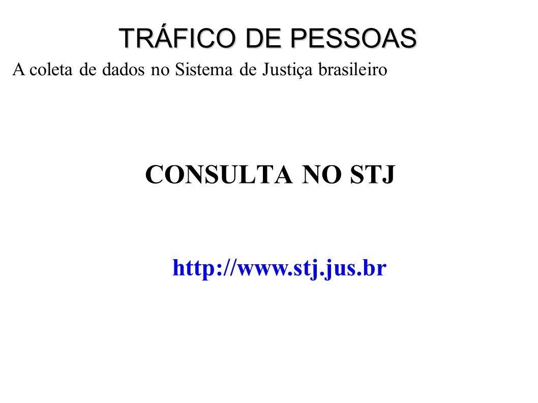 CONSULTA NO STJ http://www.stj.jus.br A coleta de dados no Sistema de Justiça brasileiro TRÁFICO DE PESSOAS