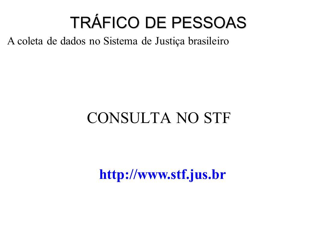 CONSULTA NO STF http://www.stf.jus.br A coleta de dados no Sistema de Justiça brasileiro TRÁFICO DE PESSOAS