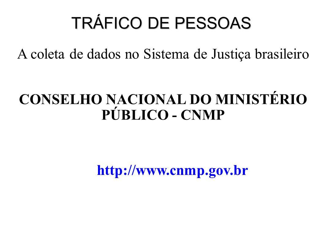 CONSELHO NACIONAL DO MINISTÉRIO PÚBLICO - CNMP http://www.cnmp.gov.br A coleta de dados no Sistema de Justiça brasileiro TRÁFICO DE PESSOAS