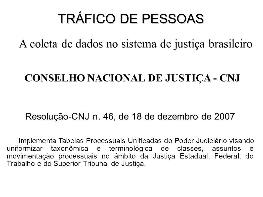 CONSELHO NACIONAL DE JUSTIÇA - CNJ Resolução-CNJ n.