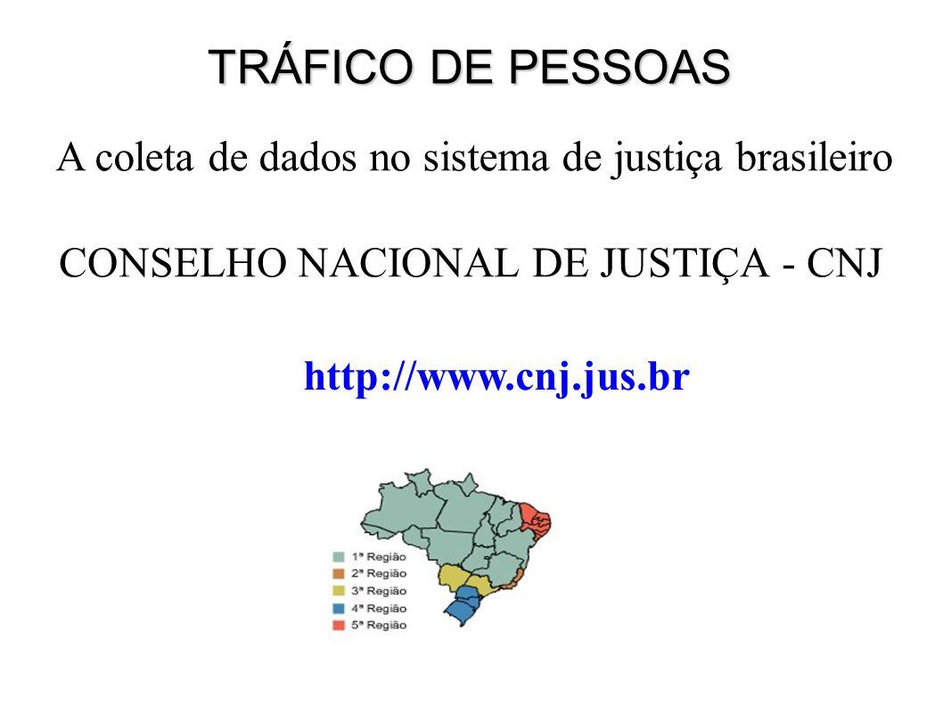CONSELHO NACIONAL DE JUSTIÇA - CNJ http://www.cnj.jus.br A coleta de dados no sistema de justiça brasileiro TRÁFICO DE PESSOAS