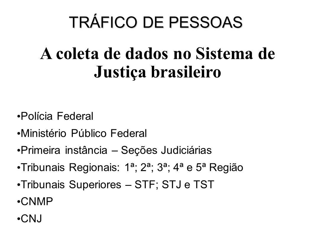 A coleta de dados no Sistema de Justiça brasileiro Polícia Federal A Polícia Federal disponibiliza em seu sitio, para consulta pública, informações sobre as operações realizadas, com demonstrativos desde o ano de 2003 e informando, a pedido, os dados estatísticos a seguir.