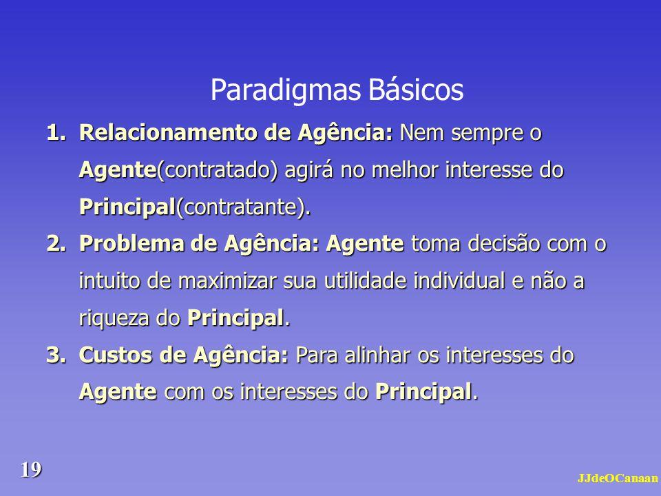 """JJdeOCanaan 18 """"Governança Corporativa é o sistema pelo qual as organizações são dirigidas, monitoradas e incentivadas, envolvendo os relacionamentos"""