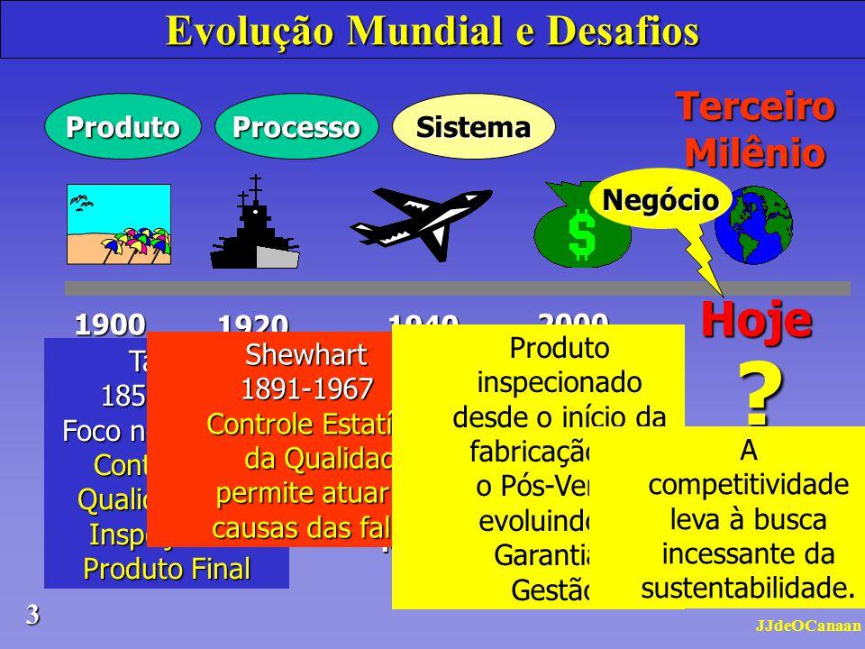 2 Visão Histórica da Gestão Organizacional