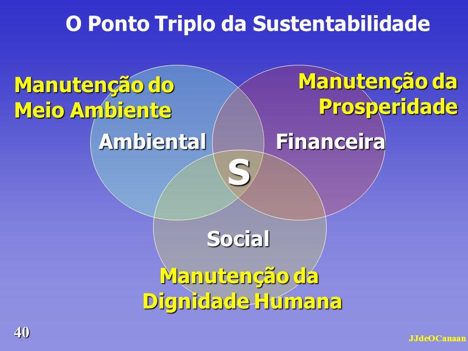 JJdeOCanaan 39 Sustentabilidade