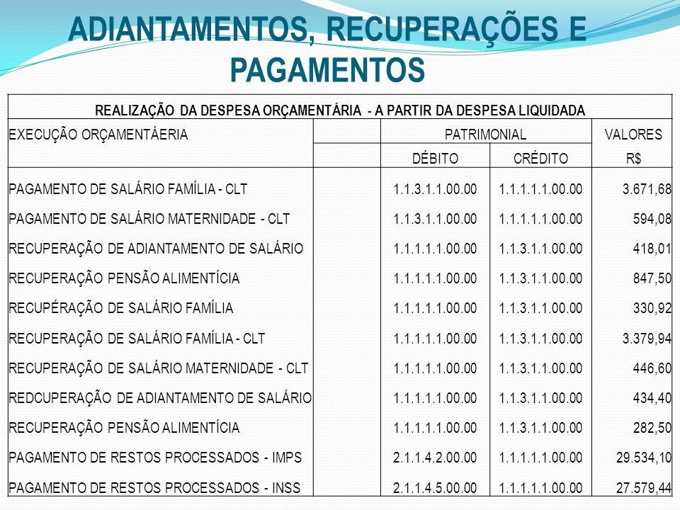 ADIANTAMENTOS, RECUPERAÇÕES E PAGAMENTOS REALIZAÇÃO DA DESPESA ORÇAMENTÁRIA - A PARTIR DA DESPESA LIQUIDADA EXECUÇÃO ORÇAMENTÁERIA PATRIMONIAL VALORES DÉBITOCRÉDITO R$ PAGAMENTO DE SALÁRIO FAMÍLIA - CLT 1.1.3.1.1.00.001.1.1.1.1.00.00 3.671,68 PAGAMENTO DE SALÁRIO MATERNIDADE - CLT 1.1.3.1.1.00.001.1.1.1.1.00.00 594,08 RECUPERAÇÃO DE ADIANTAMENTO DE SALÁRIO 1.1.1.1.1.00.001.1.3.1.1.00.00 418,01 RECUPERAÇÃO PENSÃO ALIMENTÍCIA 1.1.1.1.1.00.001.1.3.1.1.00.00 847,50 RECUPÉRAÇÃO DE SALÁRIO FAMÍLIA 1.1.1.1.1.00.001.1.3.1.1.00.00 330,92 RECUPERAÇÃO DE SALÁRIO FAMÍLIA - CLT 1.1.1.1.1.00.001.1.3.1.1.00.00 3.379,94 RECUPERAÇÃO DE SALÁRIO MATERNIDADE - CLT 1.1.1.1.1.00.001.1.3.1.1.00.00 446,60 REDCUPERAÇÃO DE ADIANTAMENTO DE SALÁRIO 1.1.1.1.1.00.001.1.3.1.1.00.00 434,40 RECUPERAÇÃO PENSÃO ALIMENTÍCIA 1.1.1.1.1.00.001.1.3.1.1.00.00 282,50 PAGAMENTO DE RESTOS PROCESSADOS - IMPS 2.1.1.4.2.00.001.1.1.1.1.00.00 29.534,10 PAGAMENTO DE RESTOS PROCESSADOS - INSS 2.1.1.4.5.00.001.1.1.1.1.00.00 27.579,44
