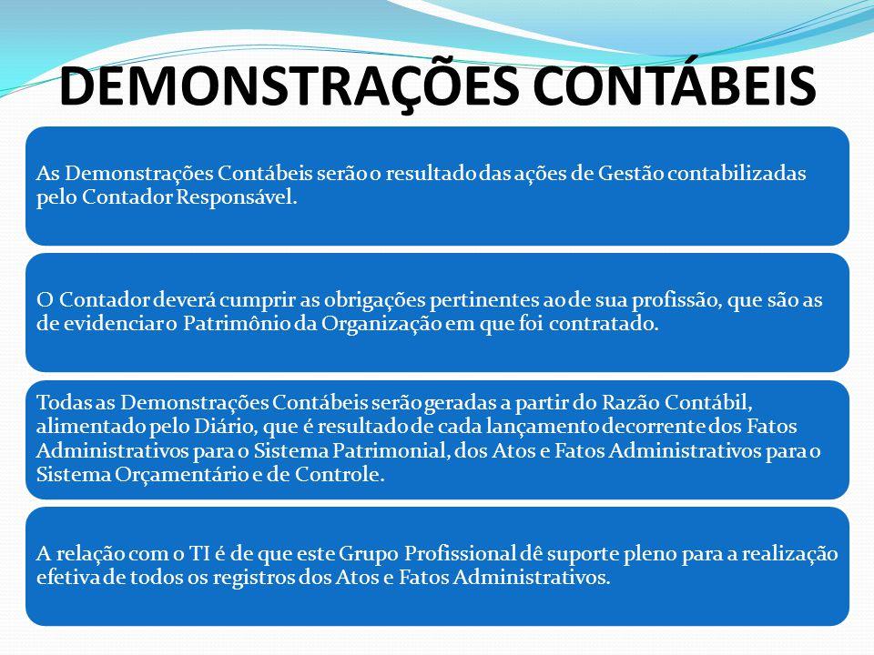 DEMONSTRAÇÕES CONTÁBEIS As Demonstrações Contábeis serão o resultado das ações de Gestão contabilizadas pelo Contador Responsável.