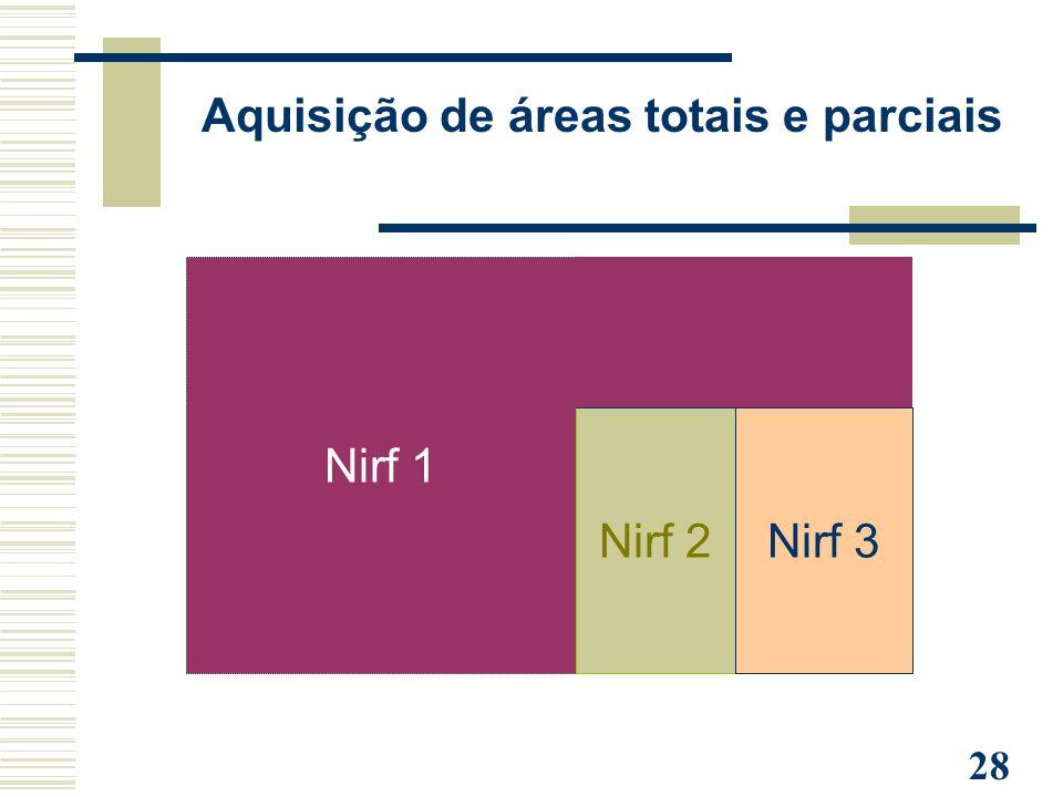 28 Nirf 1 Nirf 2Nirf 3 Aquisição de áreas totais e parciais