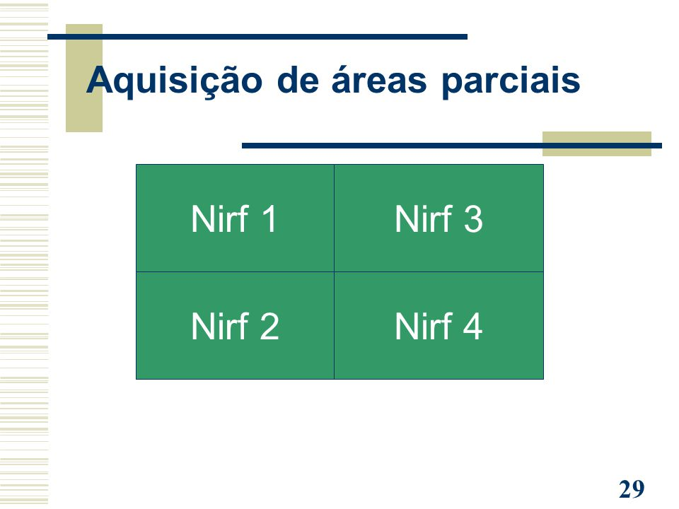29 Nirf 1 Nirf 2 Nirf 3 Nirf 4 Aquisição de áreas parciais