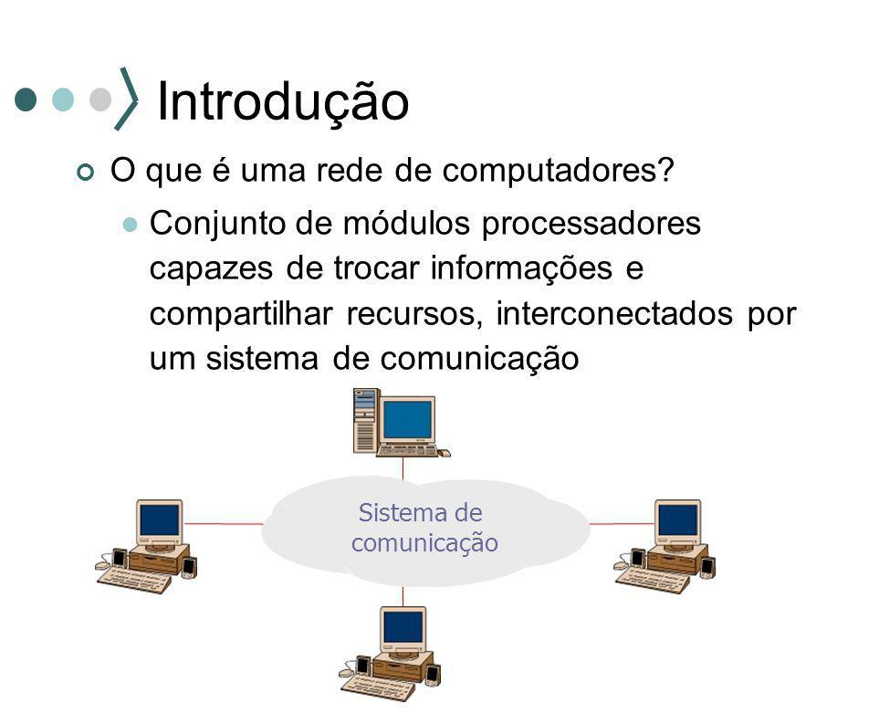Introdução O que é uma rede de computadores? Conjunto de módulos processadores capazes de trocar informações e compartilhar recursos, interconectados