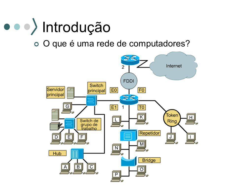 Introdução O que é uma rede de computadores?