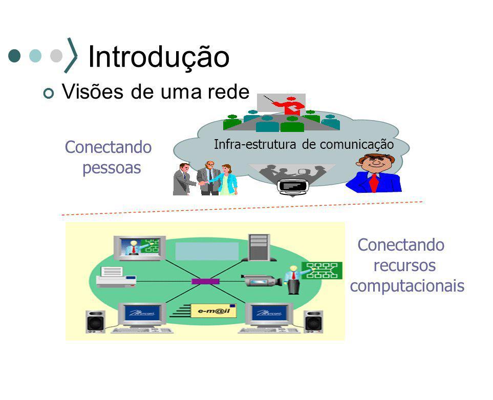 Introdução Visões de uma rede Conectando recursos computacionais Conectando pessoas Infra-estrutura de comunicação